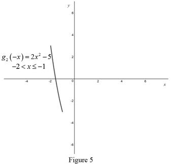 Single Variable Calculus: Concepts and Contexts, Enhanced Edition, Chapter 1, Problem 6P , additional homework tip  5