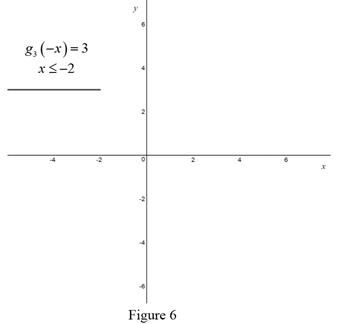 Single Variable Calculus: Concepts and Contexts, Enhanced Edition, Chapter 1, Problem 6P , additional homework tip  6