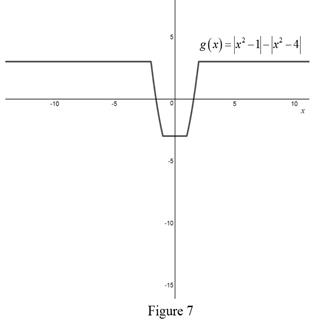 Single Variable Calculus: Concepts and Contexts, Enhanced Edition, Chapter 1, Problem 6P , additional homework tip  7