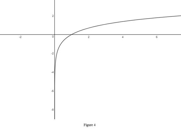 Single Variable Calculus: Concepts and Contexts, Enhanced Edition, Chapter 1, Problem 8RCC , additional homework tip  4