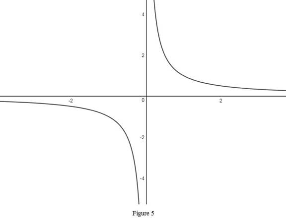 Single Variable Calculus: Concepts and Contexts, Enhanced Edition, Chapter 1, Problem 8RCC , additional homework tip  5