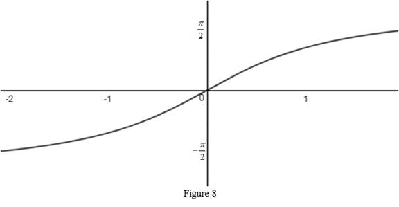 Single Variable Calculus: Concepts and Contexts, Enhanced Edition, Chapter 1, Problem 8RCC , additional homework tip  8