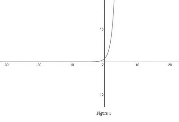 Single Variable Calculus: Concepts and Contexts, Enhanced Edition, Chapter 1, Problem 8RQ