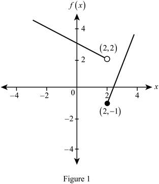 Single Variable Calculus: Concepts and Contexts, Enhanced Edition, Chapter 1.1, Problem 44E