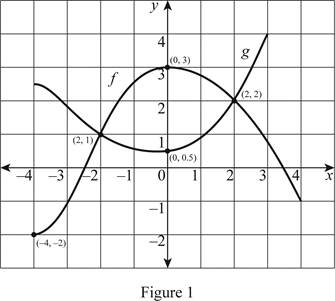 Single Variable Calculus: Concepts and Contexts, Enhanced Edition, Chapter 1.1, Problem 2E
