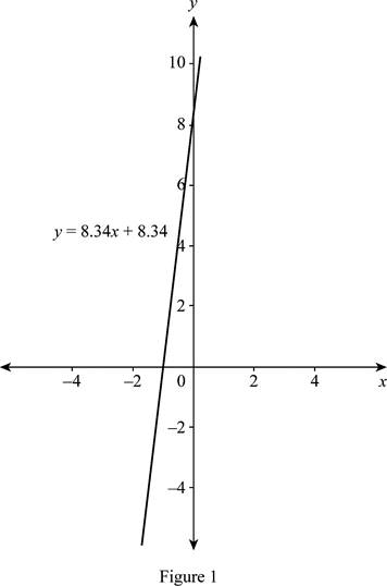 Single Variable Calculus: Concepts and Contexts, Enhanced Edition, Chapter 1.2, Problem 11E