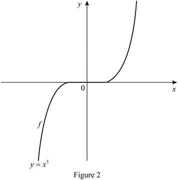 Single Variable Calculus: Concepts and Contexts, Enhanced Edition, Chapter 1.2, Problem 3E , additional homework tip  2