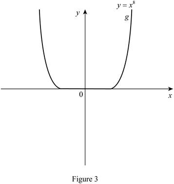 Single Variable Calculus: Concepts and Contexts, Enhanced Edition, Chapter 1.2, Problem 3E , additional homework tip  3
