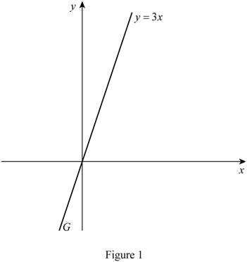 Single Variable Calculus: Concepts and Contexts, Enhanced Edition, Chapter 1.2, Problem 4E , additional homework tip  1