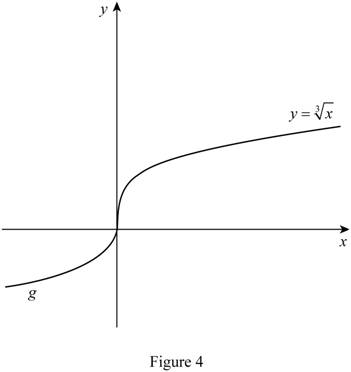 Single Variable Calculus: Concepts and Contexts, Enhanced Edition, Chapter 1.2, Problem 4E , additional homework tip  4