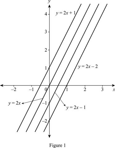 Single Variable Calculus: Concepts and Contexts, Enhanced Edition, Chapter 1.2, Problem 5E , additional homework tip  1