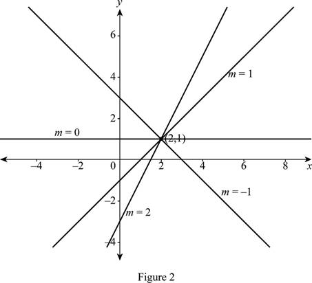 Single Variable Calculus: Concepts and Contexts, Enhanced Edition, Chapter 1.2, Problem 5E , additional homework tip  2