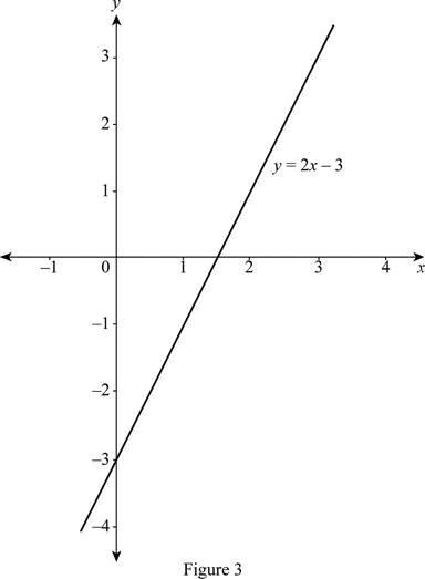 Single Variable Calculus: Concepts and Contexts, Enhanced Edition, Chapter 1.2, Problem 5E , additional homework tip  3