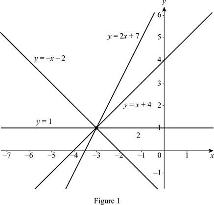 Single Variable Calculus: Concepts and Contexts, Enhanced Edition, Chapter 1.2, Problem 6E