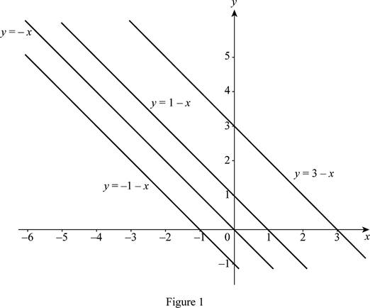 Single Variable Calculus: Concepts and Contexts, Enhanced Edition, Chapter 1.2, Problem 7E