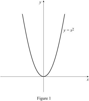 Single Variable Calculus: Concepts and Contexts, Enhanced Edition, Chapter 1.3, Problem 10E , additional homework tip  1