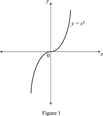 Single Variable Calculus: Concepts and Contexts, Enhanced Edition, Chapter 1.3, Problem 11E , additional homework tip  1