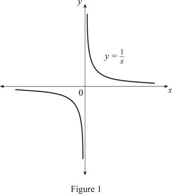 Single Variable Calculus: Concepts and Contexts, Enhanced Edition, Chapter 1.3, Problem 12E , additional homework tip  1