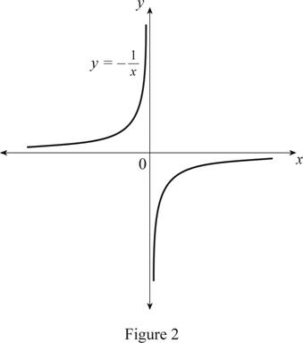 Single Variable Calculus: Concepts and Contexts, Enhanced Edition, Chapter 1.3, Problem 12E , additional homework tip  2