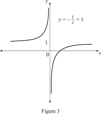 Single Variable Calculus: Concepts and Contexts, Enhanced Edition, Chapter 1.3, Problem 12E , additional homework tip  3