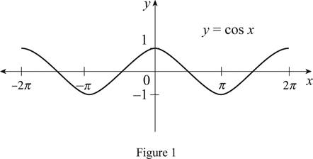 Single Variable Calculus: Concepts and Contexts, Enhanced Edition, Chapter 1.3, Problem 13E , additional homework tip  1