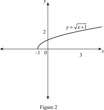 Single Variable Calculus: Concepts and Contexts, Enhanced Edition, Chapter 1.3, Problem 14E , additional homework tip  2