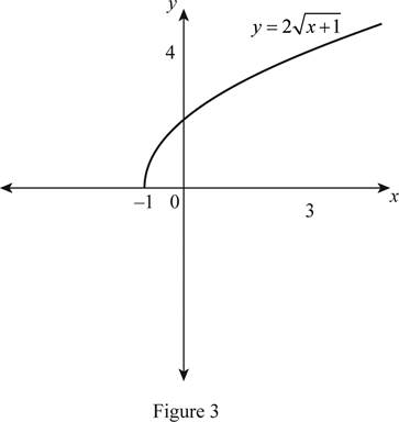 Single Variable Calculus: Concepts and Contexts, Enhanced Edition, Chapter 1.3, Problem 14E , additional homework tip  3