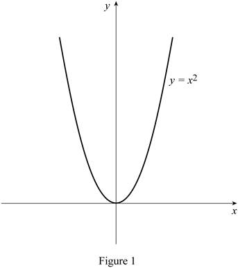 Single Variable Calculus: Concepts and Contexts, Enhanced Edition, Chapter 1.3, Problem 15E , additional homework tip  1