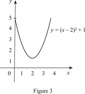 Single Variable Calculus: Concepts and Contexts, Enhanced Edition, Chapter 1.3, Problem 15E , additional homework tip  3