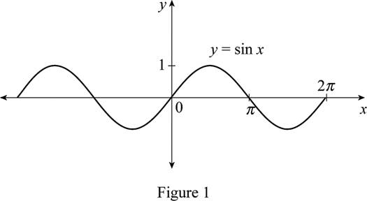 Single Variable Calculus: Concepts and Contexts, Enhanced Edition, Chapter 1.3, Problem 16E , additional homework tip  1