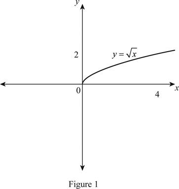 Single Variable Calculus: Concepts and Contexts, Enhanced Edition, Chapter 1.3, Problem 17E , additional homework tip  1