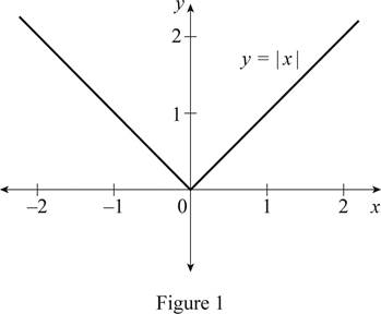 Single Variable Calculus: Concepts and Contexts, Enhanced Edition, Chapter 1.3, Problem 20E , additional homework tip  1
