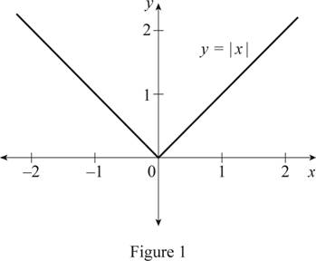 Single Variable Calculus: Concepts and Contexts, Enhanced Edition, Chapter 1.3, Problem 21E , additional homework tip  1