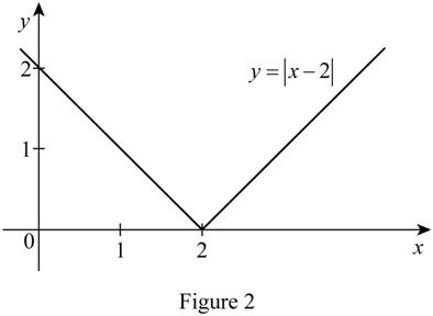 Single Variable Calculus: Concepts and Contexts, Enhanced Edition, Chapter 1.3, Problem 21E , additional homework tip  2