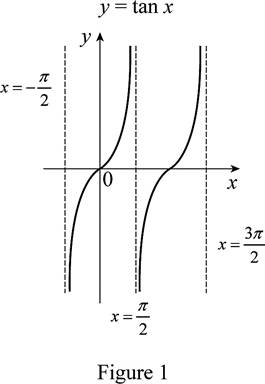 Single Variable Calculus: Concepts and Contexts, Enhanced Edition, Chapter 1.3, Problem 22E , additional homework tip  1