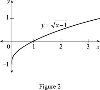 Single Variable Calculus: Concepts and Contexts, Enhanced Edition, Chapter 1.3, Problem 23E , additional homework tip  2