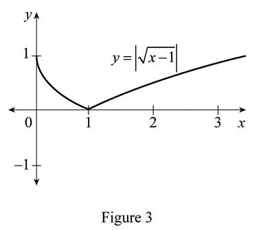 Single Variable Calculus: Concepts and Contexts, Enhanced Edition, Chapter 1.3, Problem 23E , additional homework tip  3