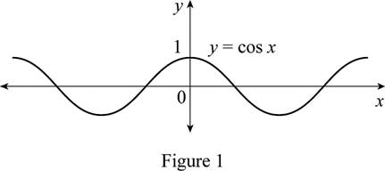Single Variable Calculus: Concepts and Contexts, Enhanced Edition, Chapter 1.3, Problem 24E , additional homework tip  1