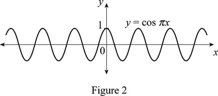 Single Variable Calculus: Concepts and Contexts, Enhanced Edition, Chapter 1.3, Problem 24E , additional homework tip  2