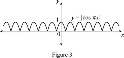 Single Variable Calculus: Concepts and Contexts, Enhanced Edition, Chapter 1.3, Problem 24E , additional homework tip  3
