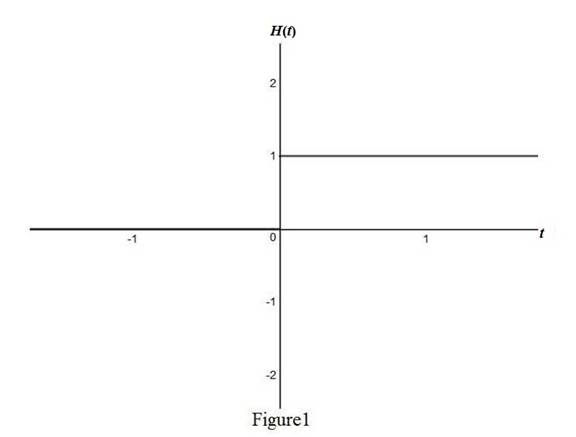 Single Variable Calculus: Concepts and Contexts, Enhanced Edition, Chapter 1.3, Problem 57E , additional homework tip  1