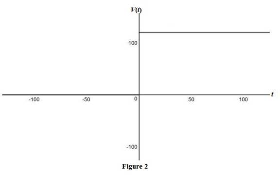Single Variable Calculus: Concepts and Contexts, Enhanced Edition, Chapter 1.3, Problem 57E , additional homework tip  2