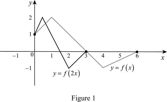 Single Variable Calculus: Concepts and Contexts, Enhanced Edition, Chapter 1.3, Problem 5E , additional homework tip  1