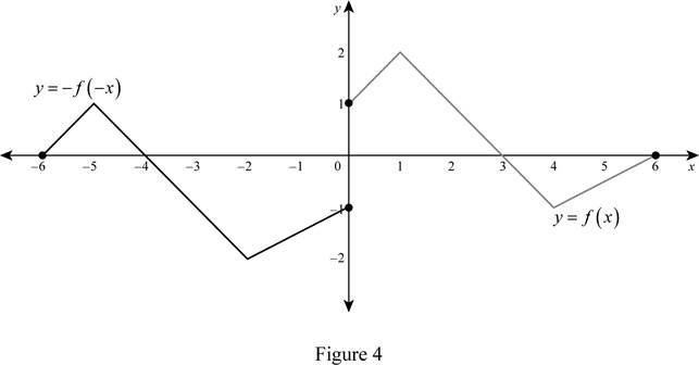 Single Variable Calculus: Concepts and Contexts, Enhanced Edition, Chapter 1.3, Problem 5E , additional homework tip  4