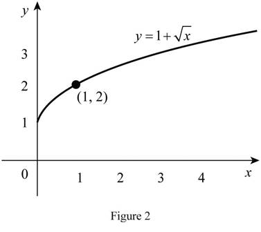 Single Variable Calculus: Concepts and Contexts, Enhanced Edition, Chapter 1.3, Problem 8E , additional homework tip  2