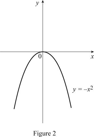 Single Variable Calculus: Concepts and Contexts, Enhanced Edition, Chapter 1.3, Problem 9E , additional homework tip  2