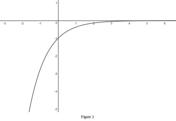 Single Variable Calculus: Concepts and Contexts, Enhanced Edition, Chapter 1.5, Problem 15E , additional homework tip  3