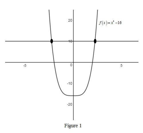 Single Variable Calculus: Concepts and Contexts, Enhanced Edition, Chapter 1.6, Problem 10E