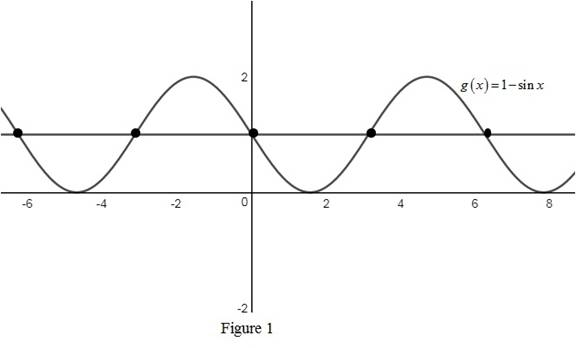 Single Variable Calculus: Concepts and Contexts, Enhanced Edition, Chapter 1.6, Problem 11E