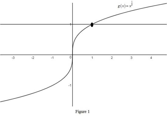 Single Variable Calculus: Concepts and Contexts, Enhanced Edition, Chapter 1.6, Problem 12E